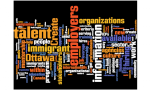 Wordle-HIO3