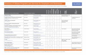 Programs-Services-matrix