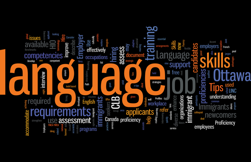 Language-proficiency-wordle